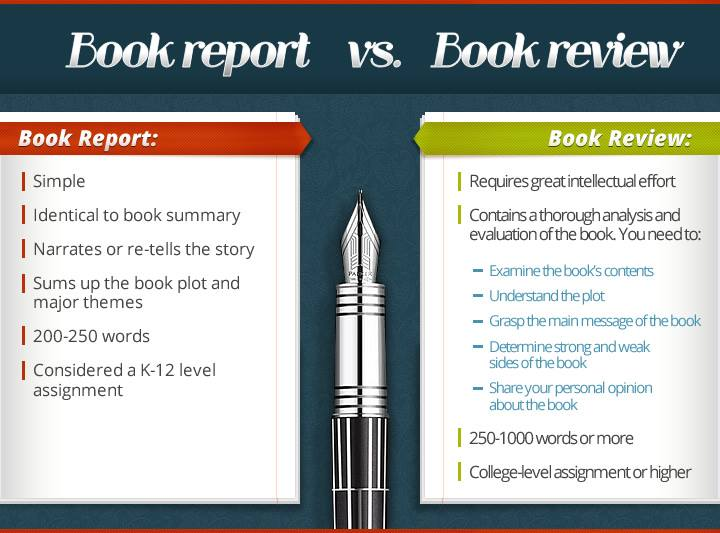 difference between business report essay Difference between an essay and a report what is the difference between an essay and a report august 23, 2009 december 3, 2011 by patrick.
